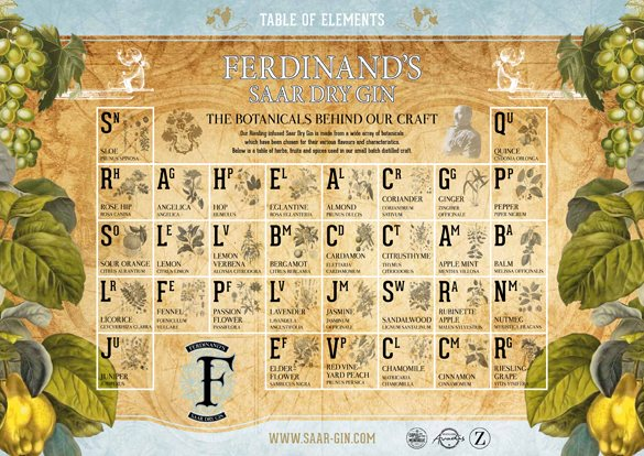 Ferdinands Gin Table of Elements Bild